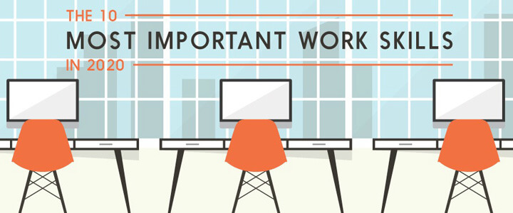 10 most important work skills 2020 - Journal Header