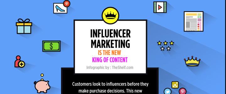 Influencer Marketing 2015 - Journal Header