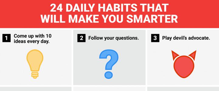tägliches Routine Wissen - Journal Header