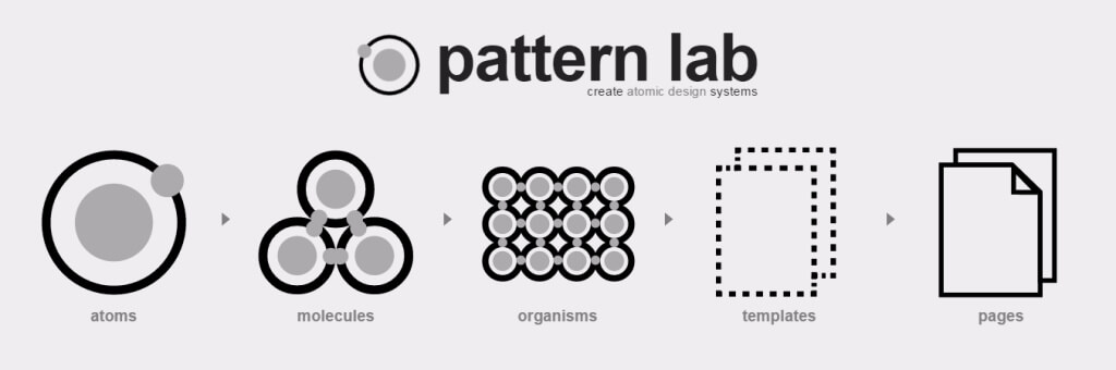 patternlab.io - Screenshot