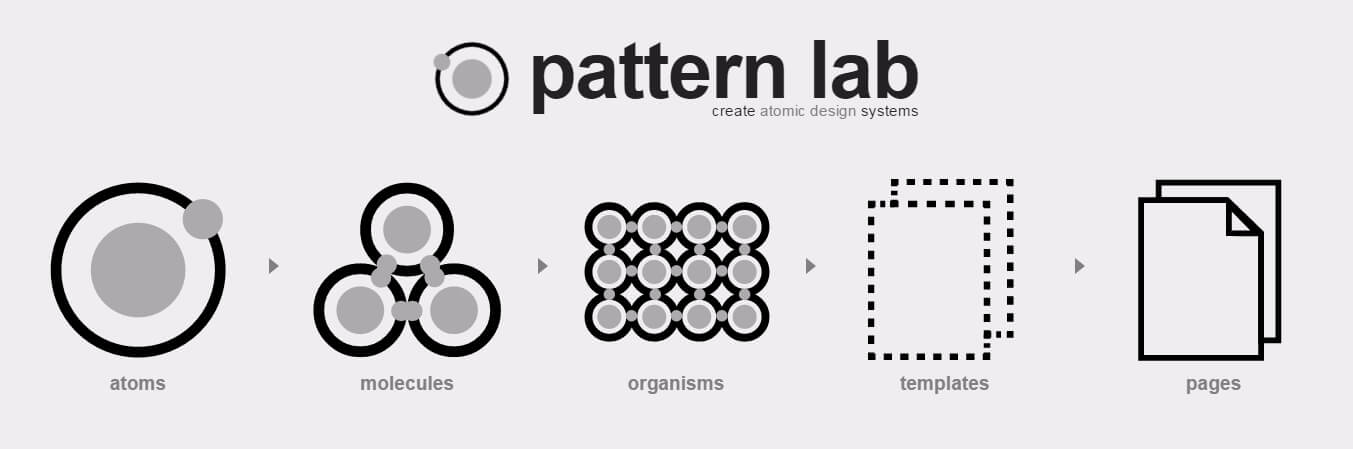 patternlab.io - Screenshot